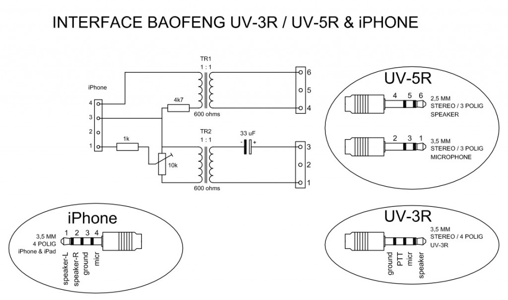 iphone-baofeng-interface
